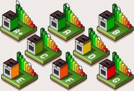 directive: Isometric Electrical Appliance EU Energy Label - Oven Energy Classes from A plus to G