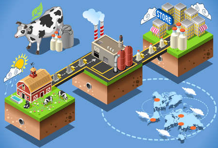 chain food: Dairy Products Milk Processing Stages of Web 3D Isometric Vector Infographic from Concept to Consumer Factory Production Table. Production and Supply Chain Food Industry