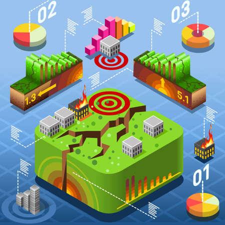 Terremoto piatto 3d isometrico concetto di vettore. Epicentro sismico disastro geologico movimento delle placche tettoniche. Vettoriali