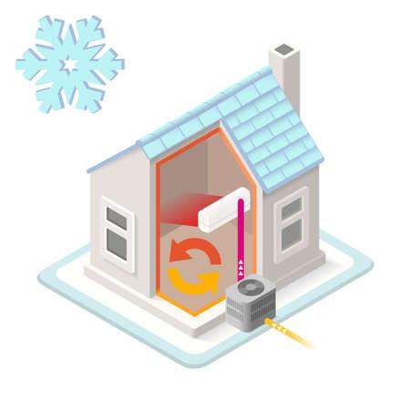 esquema: Bomba de calor Casa Sistema de calefacción Infografía Icon Concept. 3D isométrico Suavizar Elementos Colores. Aire acondicionado calor Proporcionar Chart Esquema Ilustración Vectores