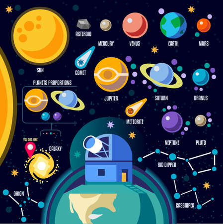 frontiers: New Horizons of the Solar System Infographic. NEW bright palette 3D Flat Vector Icon Set Planets Pluto Big Dipper Orion Great Bear Venus Jupiter Observatory and Constellations the Universe Around the