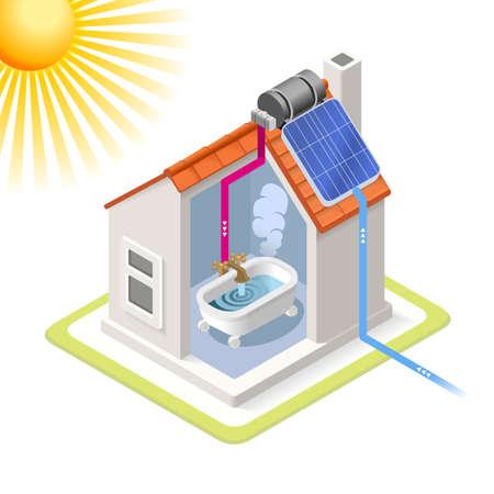 청정 에너지 주택 태양 전지 패널 인포 그래픽 아이콘 개념입니다. 아이소 메트릭 색상 요소를 부드럽게 차원. 난방 제공 차트 계획의 그림