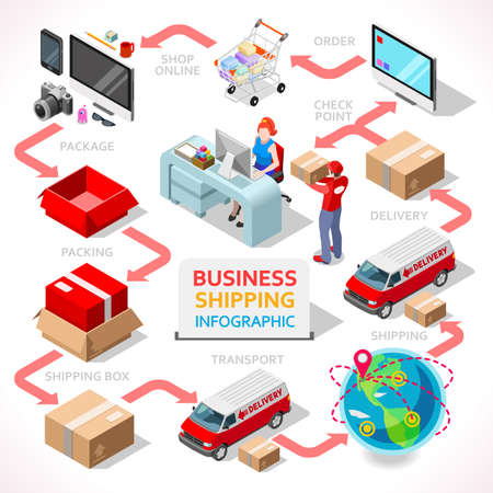 Delivery Service Chain Concept. NEW bright palette 3D Flat Vector Icon Set. From online shop red box pakage with product item goods shipping to worldwide express home delivery