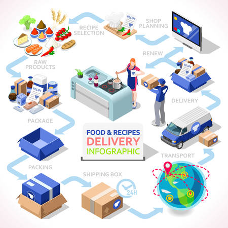 Food Delivers Concept. Service under Subscription for Original Recipes and Fresh Unique Ingredients. Shipping Chain. NEW bright palette for 3D Flat Vector Image. Cooking is Fun
