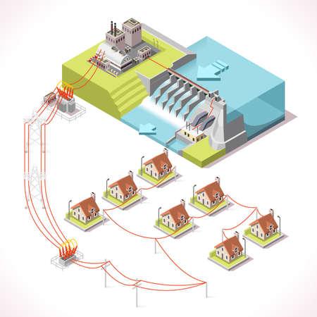 수력 발전소 공장 전기. 물 발전소 댐 전기 그리드 및 에너지 공급망. 아이소 메트릭 에너지 관리도 3D 벡터 일러스트 레이 션