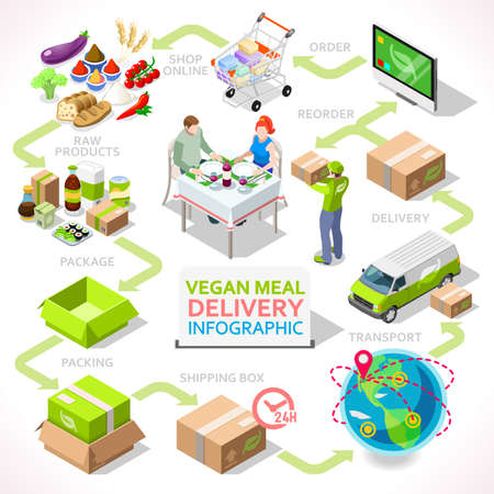 international food: Vegan Meal Delivery Chain Concept. NEW bright palette 3D Flat Vector Icon Set. From online shop delicious products item goods shipping to worldwide express home delivery