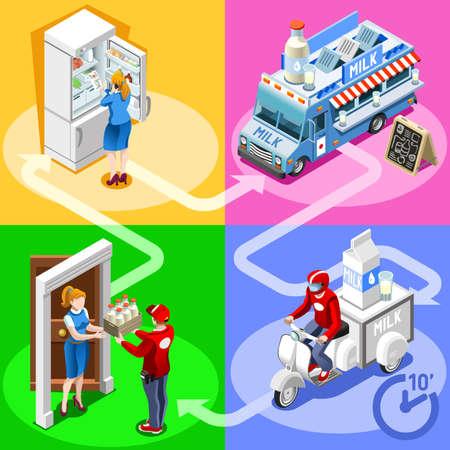 De melk haalt voedselvrachtwagen en witte auto of bestelwagen voor de infographic vector van de het bezorgingsvector van de zuivelproduct snelle weg. Isometrische mensen levering man verwerking online bestelling bij de deur van de klant van de klant