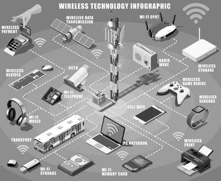 Smartphone and electronic devices wireless connection technology infographic.