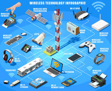 Smartphone and electronic devices wireless connection technology infographic. Isometric poster of internet access flowchart with hotspot satellite router and printer icons vector illustration Çizim