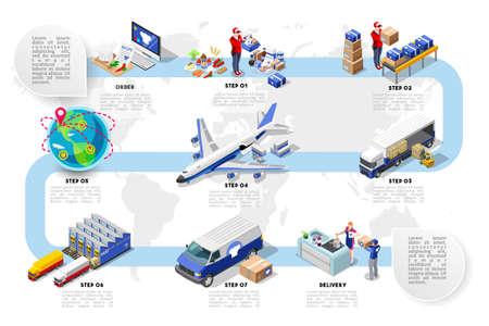 Ilustración de vector de infografía de red de logística de comercio internacional con vehículos isométricos para el transporte de carga. Plano 3D Carga marítima, flete por carretera y flete aéreo envío de comida Ilustración de vector