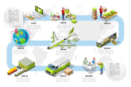 Ilustración de vector de infografía de red de logística de comercio internacional con vehículos isométricos para el transporte de carga. Plano 3D Carga marítima, flete por carretera y flete aéreo envío de comida