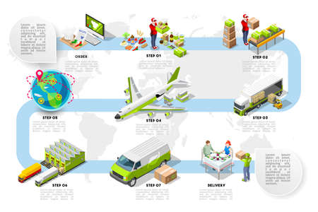 International trade logistics network infographic vector illustration with isometric vehicles for cargo transport. Flat 3D Sea freight, road freight and air freight shipping food delivery Illustration