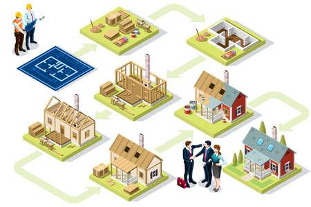 Houten bouwgebouwen en muurstructuren