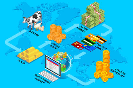 Evolution of money to cryptocurrency concept vector illustration. The transition from former barter system and commodity money to nowadays electronic money. Stock Illustratie