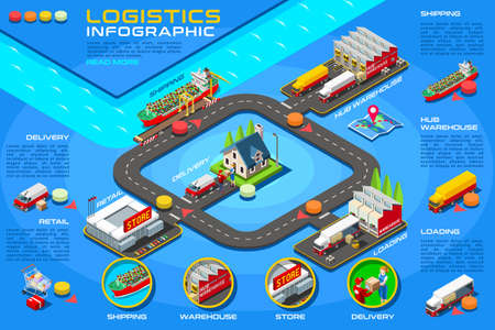 Distribution service, industrial shipment a stock stock web site page. Logistic illustration for web banner, infographics, hero images. Flat isometric vector illustration isolated on blue background.