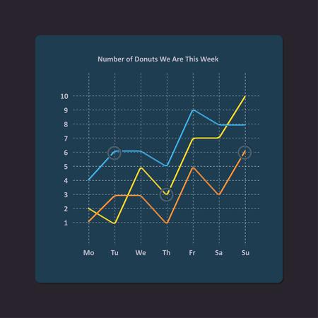 Line Graph Ilustrace