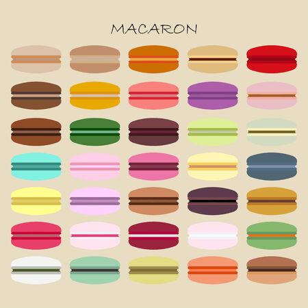 macaron: MACARON