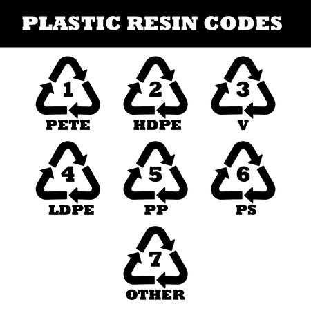 resin: Plastic Resin Codes