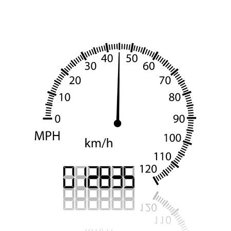 speedmeter: Speedmeter