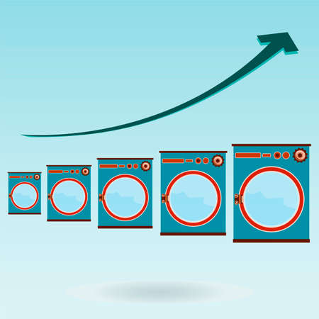 Washing machine, appliance store, Laundry, the growth of production, chart