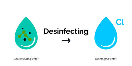Water disinfection and purification icons. Vector water drops sign for clean drinking water purifying treatment.