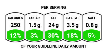 Food value label chart. Vector information beverage guideline table Banque d'images - 109770951