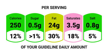 Food value label chart. Vector information beverage guideline table Banque d'images - 109770952