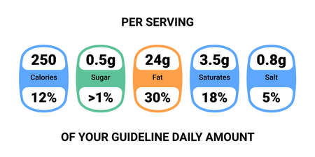 Food value label chart. Vector information beverage guideline table Banque d'images - 109770953