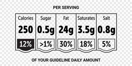 Food value label chart. Vector information beverage guideline table Vektorové ilustrace