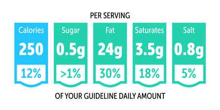 Food value label chart. Vector information beverage guideline table