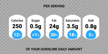 Food value label chart. Vector information beverage guideline table Banque d'images - 109770959