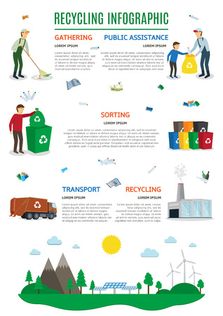 Background of city waste recycling categories and waste disposal. Vector illustration with cartoon characters collecting and sorting garbage. Illustration