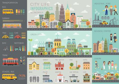 Życie w mieście Infografika zestaw z wykresów i innych elementów.