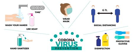 Coronavirus COVID-19 Prevention Vector Illustration Set. Safety protection measures
