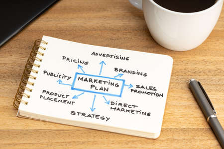 Marketing plan graph on notepad and coffee cup on wooden desk. Marketing strategy concept