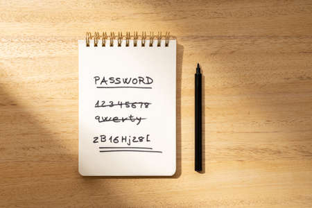 Strong and weak easy Password concept. Handwritten text on paper notepad isolated on wooden desk. Flat lay 版權商用圖片