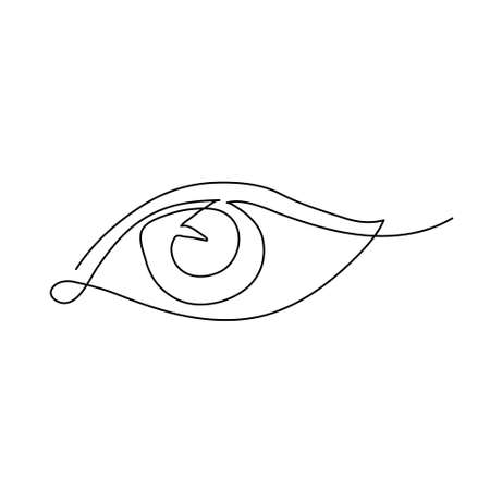 Vector illustration of human eye. Modern one line art. Can be use as home decor such as posters, wallpapers, tattoo, t-shirt print or embroidery and as social media design