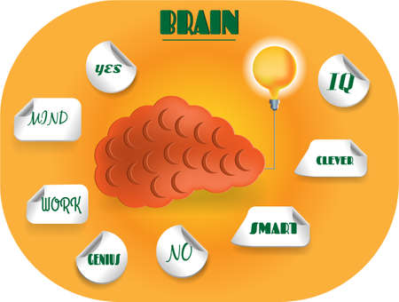 iq: Card with brain and labels with text