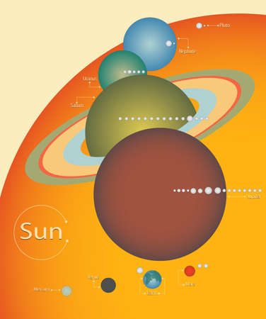 luminary: Solar System Illustration