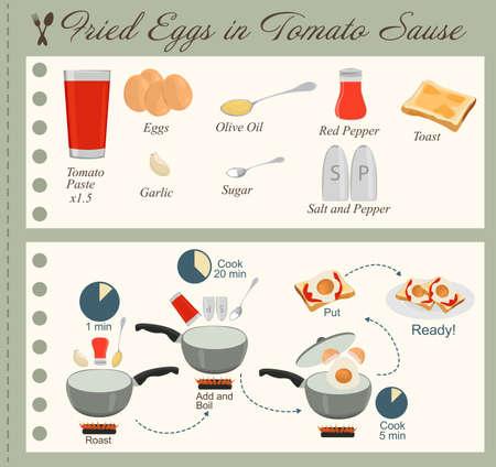 tomato sauce: Recipe of Fried Eggs in Tomato Sauce in flat design Illustration