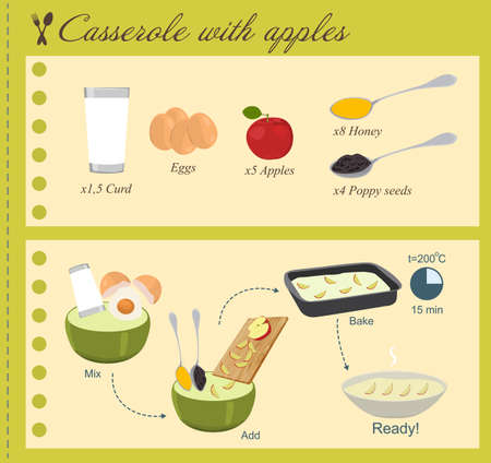 casserole: Recipe of Casserole with Apples in flat design