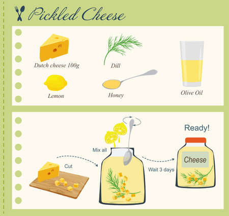 pickled: Recipe of Pickled Cheese Illustration