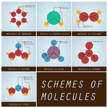 schemes: Collection of schemes of molecules