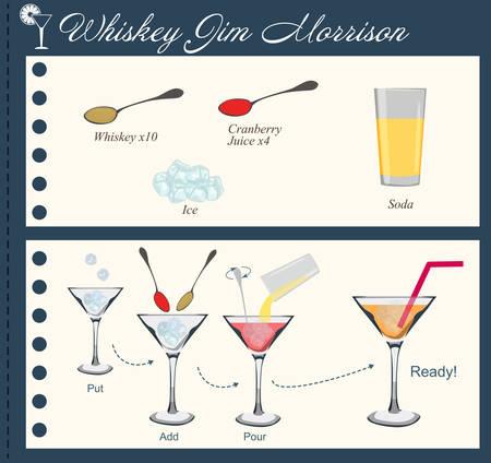 morrison: Recipe of alcohol cocktail Whiskey Jim Morrison Illustration