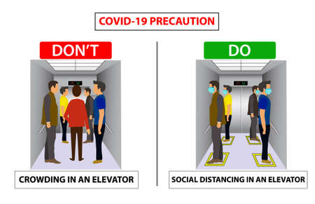 Do and don't poster for covid 19 corona virus. Safety instruction for office employees and staff. Social distancing maintain in an elevator. Social distance in lift and elevator for public.