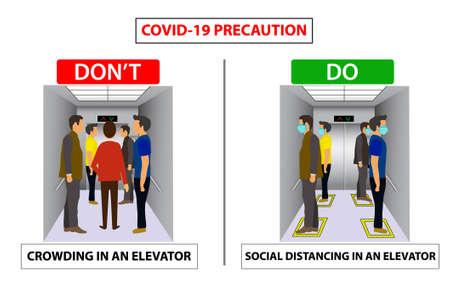 Faire et ne pas poster pour le virus corona covid 19. Instructions de sécurité pour les employés de bureau et le personnel. Maintien de la distanciation sociale dans un ascenseur. Distance sociale dans l'ascenseur et l'ascenseur pour le public.