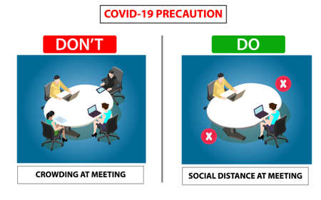 Social distance poster for meeting room. Employees are meeting together in meeting room with maintain social distancing. Covid 19 awareness poster for office conference room.