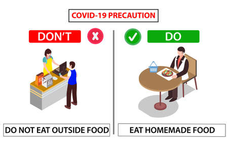 Safety poster for cafeteria and hotel to protect from covid 19 virus. Avoid out side food and eat homemade food.