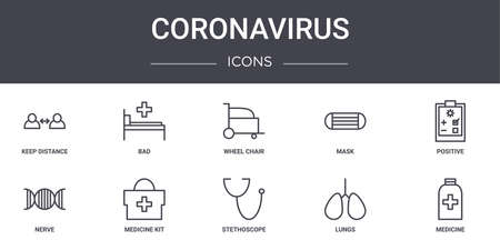 coronavirus concept line icons set. contains icons usable for web, ui/ux such as bad, mask, nerve, stethoscope, lungs, medicine, positive, wheel chair