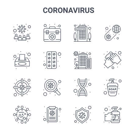 set of 16 coronavirus concept vector line icons. 64x64 thin stroke icons such as first aid kit, tissue box, washing hands, dna, medical report, hand sanitizer, virus, quarantine, worldwide